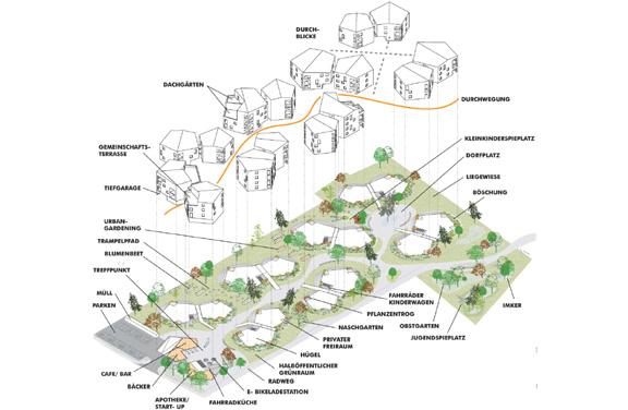 Visualisierung - Wohnhausanlage Kendlerstraße - Salzburg