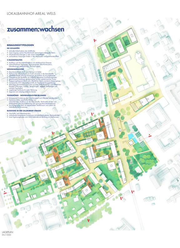 Visualisierung - Lokalbahnhof Wels